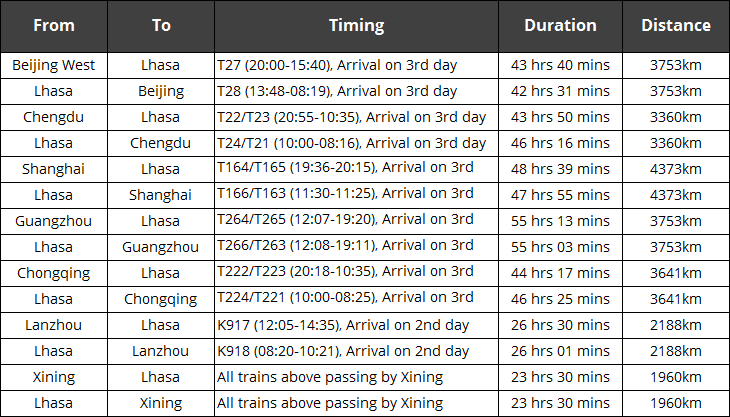 Tibet-Train-Schedule.png