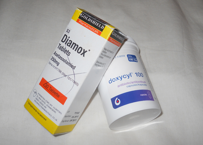Diamox Medication Guide