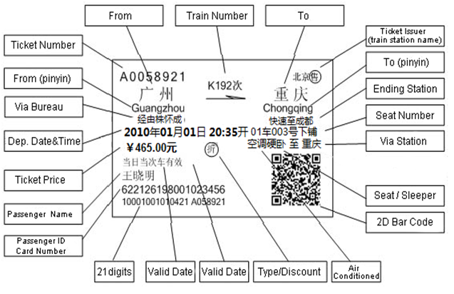 how-to-read-a-china-train-ticket-3.png